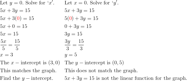 & \text{Let} \ y = 0. \ \text{Solve for} \ `x'. && \text{Let} \ x = 0. \ \text{Solve for} \ `y'.\\& 5x+3y=15 && 5x+3y=15\\& 5x+3({\color{red}0})=15 && 5({\color{red}0})+3y=15\\& 5x+0=15 && 0+3y=15\\& 5x=15 && 3y=15\\& \frac{5x}{5}=\frac{15}{5} && \frac{3y}{3}=\frac{15}{3}\\& x=3 && y=5\\& \text{The} \ x-\text{intercept is} \ (3, 0) && \text{The} \ y- \text{intercept is} \ (0, 5)\\& \text{This matches the graph.} && \text{This does not match the graph.}\\& \text{Find the} \ y- \text{intercept.} &&  5x+3y=15 \ \text{is not the linear function for the graph.}