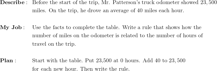 & \mathbf{Describe:} && \text{Before the start of the trip, Mr. Patterson's truck odometer showed} \ 23,500\\&&& \text{miles. On the trip, he drove an average of} \ 40 \ \text{miles each hour.}\\\\& \mathbf{My \ Job:} && \text{Use the facts to complete the table. Write a rule that shows how the}\\&&& \text{number of miles on the odometer is related to the number of hours of}\\&&& \text{travel on the trip.}\\\\& \mathbf{Plan:} && \text{Start with the table. Put 23,500 at 0 hours. Add} \ 40 \ \text{to} \ 23,500 \\&&&  \text{for each new hour. Then write the rule.}