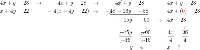 & 4x+y =28 \quad \rightarrow && \qquad 4x+y=28 \quad \rightarrow \qquad \ \ \cancel{4x}+y=28 && 4x+y=28\\& x+4y=22 && -4(x+4y=22) \ \rightarrow \quad -\underline{\cancel{4x}-16y=-88} && 4x+({\color{red}0})=28\\& && \qquad \qquad \qquad \qquad \qquad \qquad \ \ -15y=-60 \quad \rightarrow && 4x=28\\& && \qquad \qquad \qquad \qquad \qquad \qquad \quad \frac{\cancel{-15}y}{\cancel{-15}} = \frac{\overset{{\color{red}4}}{\cancel{-60}}}{\cancel{-15}} && \frac{\cancel{4}x}{\cancel{4}} = \frac{\overset{{\color{red}7}}{\cancel{28}}}{\cancel{4}}\\& && \qquad \qquad \qquad \qquad \qquad \qquad \qquad \quad y=4 && x=7