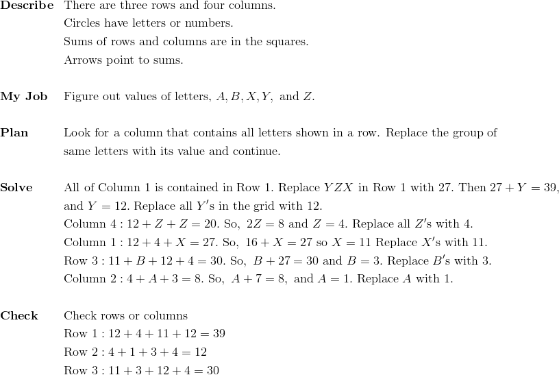 &\mathbf{Describe} && \text{There are three rows and four columns.}\\&&& \text{Circles have letters or numbers.}\\&&& \text{Sums of rows and columns are in the squares.}\\&&& \text{Arrows point to sums.}\\\\& \mathbf{My \ Job} && \text{Figure out values of letters,} \ A, B, X, Y, \ \text{and} \ Z.\\\\&\mathbf{Plan} && \text{Look for a column that contains all letters shown in a row. Replace the group of}\\&&& \text{same letters with its value and continue.}\\\\&\mathbf{Solve} && \text{All of Column} \ 1 \ \text{is contained in Row} \ 1. \ \text{Replace} \ YZX \ \text{in Row} \ 1 \ \text{with} \ 27. \ \text{Then} \ 27+Y=39,\\&&& \text{and} \ Y = 12. \ \text{Replace all} \ Y' \text{s in the grid with} \ 12.\\&&& \text{Column} \ 4: 12+Z+Z=20. \ \text{So}, \ 2Z = 8 \ \text{and} \ Z = 4. \ \text{Replace all} \ Z' \text{s with} \ 4.\\&&& \text{Column} \ 1: 12+4+X = 27. \ \text{So}, \ 16+X = 27 \ \text{so} \ X = 11 \ \text{Replace} \ X' \text{s with} \ 11.\\&&& \text{Row} \ 3: 11+B+12+4=30. \ \text{So}, \ B + 27 = 30 \ \text{and} \ B = 3. \ \text{Replace} \ B'\text{s with} \ 3.\\&&& \text{Column} \ 2: 4+A+3=8. \ \text{So}, \ A + 7 = 8, \ \text{and} \ A = 1. \ \text{Replace} \ A \ \text{with} \ 1.\\\\&\mathbf{Check} && \text{Check rows or columns}\\&&& \text{Row} \ 1: 12+4+11+12=39\\&&& \text{Row} \ 2: 4+1+3+4=12\\&&& \text{Row} \ 3: 11+3+12+4=30