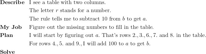 & \mathbf{Describe} && \text{I see a table with two columns}.\\ &&& \text{The letter} \ r \ \text{stands for a number}.\\ &&& \text{The rule tells me to subtract} \ 10 \ \text{from} \ b \ \text{to get} \ a.\\& \mathbf{My \ Job} && \text{Figure out the missing numbers to fill in the table}.\\& \mathbf{Plan} && \text{I will start by figuring out} \ a. \ \text{That's rows} \ 2., 3., 6., 7. \ \text{and} \ 8. \ \text{in the table}.\\&&& \text{For rows} \ 4., 5. \ \text{and} \ 9., \text{I will add} \ 100 \ \text{to} \ a \ \text{to get} \ b.\\& \mathbf{Solve}