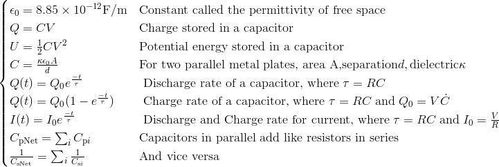 \begin{cases}\epsilon_0 = 8.85 \times 10^{-12} \text{F/m} & \text{Constant called the permittivity of free space}\\Q = CV & \text{Charge stored in a capacitor}\\U = \frac{1}{2}CV^2 & \text{Potential energy stored in a capacitor}\\C = \frac{\kappa \epsilon_0 A}{d} & \text{For two parallel metal plates, area A} \text{,separation} d, \text{dielectric} \kappa\\Q(t) = Q_0 e^{\frac{-t}{\tau}} & \text{ Discharge rate of a capacitor, where } \tau= RC \\Q(t) = Q_0 (1-e^{\frac{-t}{\tau}}) & \text{ Charge rate of a capacitor, where } \tau= RC \; \text{and} \; Q_0 = V \dot C \\I(t) = I_0 e^{\frac{-t}{\tau}} & \text{ Discharge and Charge rate for current, where } \tau= RC \; \text{and} \; I_0 = \frac{V}{R} \\C_{\text{pNet}} = \sum_{i} C_{\text{p}i} & \text{Capacitors in parallel add like resistors in series}\\\frac{1}{C_{\text{sNet}}} = \sum_{i} \frac{1}{C_{\text{s}i}} & \text{And vice versa}\end{cases}