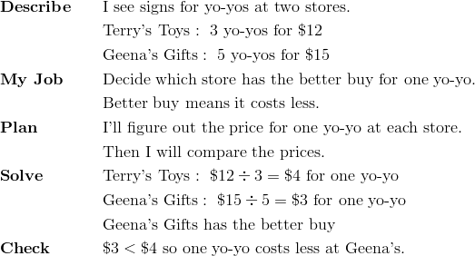 & \mathbf{Describe} && \text{I see signs for yo-yos at two stores.}\\ &&& \text{Terry's Toys} : \ 3 \ \text{yo-yos for} \ \$12\\&&& \text{Geena's Gifts} : \ 5 \ \text{yo-yos for} \ \$15\\ & \mathbf{My \ Job} && \text{Decide which store has the better buy for one yo-yo.}\\&&& \text{Better buy means it costs less.}\\& \mathbf{Plan} && \text{I'll figure out the price for one yo-yo at each store.} \\&&& \text{Then  I will compare the prices.}\\& \mathbf{Solve} && \text{Terry's Toys}: \ \$12 \div 3 = \$4 \ \text{for one yo-yo}\\&&& \text{Geena's Gifts}: \ \$15 \div 5 = \$3 \ \text{for one yo-yo}\\&&& \text{Geena's Gifts has the better buy}\\& \mathbf{Check} && \$3 < \$4 \ \text{so one yo-yo costs less at Geena's.}