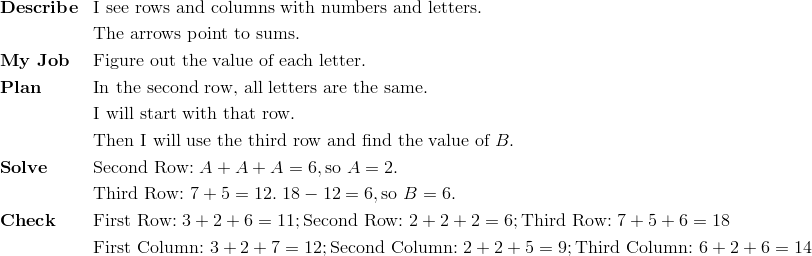 & \mathbf{Describe} && \text{I see rows and columns with numbers and letters}.\\ &&& \text{The arrows point to sums}.\\ & \mathbf{My \ Job} && \text{Figure out the value of each letter}.\\& \mathbf{Plan} && \text{In the second row, all letters are the same}.\\&&& \text{I will start with that row}.\\&&& \text{Then I will use the third row and find the value of} \ B.\\& \mathbf{Solve} && \text{Second Row:} \ A + A + A = 6, \text{so} \ A = 2.\\&&& \text{Third Row:} \ 7 + 5 = 12. \ 18 - 12 = 6, \text{so} \ B = 6.\\& \mathbf{Check} && \text{First Row:} \ 3 + 2 + 6 = 11; \text{Second Row:} \ 2 + 2 + 2 = 6; \text{Third Row:} \ 7 + 5 + 6 = 18\\&&& \text{First Column:} \ 3 + 2 + 7 = 12; \text{Second Column:} \ 2 + 2 + 5 = 9; \text{Third  Column:} \ 6 + 2 + 6 = 14