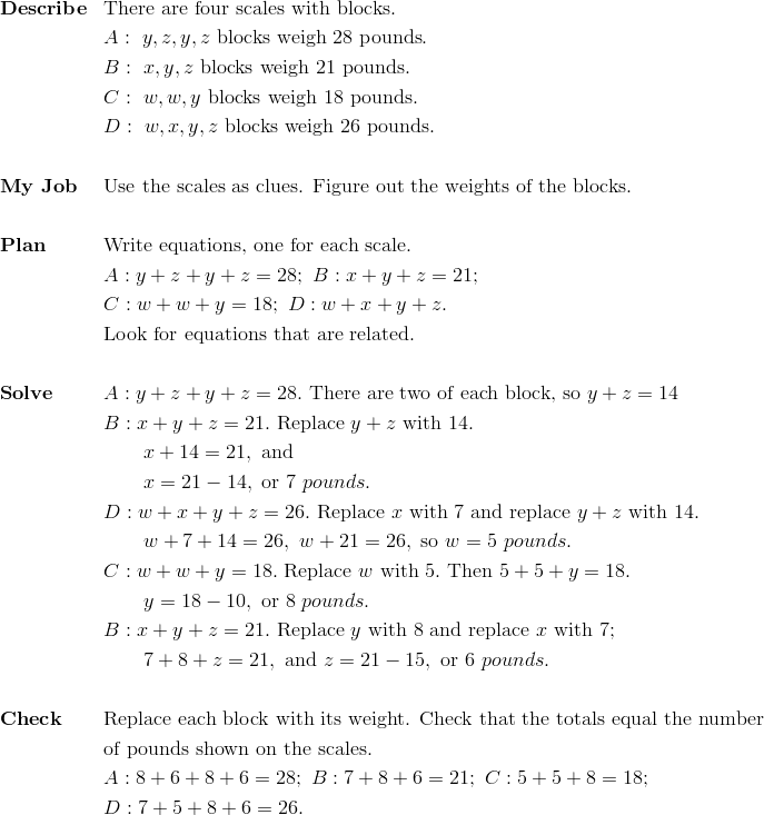 & \mathbf{Describe}&& \text{There are four scales with blocks}.\\&&& A: \ y, z, y, z \ \text{blocks weigh} \ 28 \ \text{pounds}.\\&&& B: \ x, y, z \ \text{blocks weigh} \ 21 \ \text{pounds}.\\&&& C: \ w, w, y \ \text{blocks weigh} \ 18 \ \text{pounds}.\\&&& D: \ w, x, y, z \ \text{blocks weigh} \ 26 \ \text{pounds}.\\\\&\mathbf{My \ Job}&& \text{Use the scales as clues. Figure out the weights of the blocks}.\\\\&\mathbf{Plan} && \text{Write equations, one for each scale}.\\&&& A: y+z+y+z=28; \ B: x+y+z=21;\\&&& C: w+w+y=18; \ D: w+x+y+z.\\&&& \text{Look for equations that are related}.\\\\&\mathbf{Solve}&& A: y+z+y+z=28. \ \text{There are two of each block, so} \ y+z=14\\&&& B: x+ y+ z = 21. \ \text{Replace} \ y+ z \ \text{with}\ 14.\\&&& \qquad x+14=21, \ \text{and}\\&&& \qquad x =21 - 14, \  \text{or} \ 7 \ pounds.\\&&& D: w+x+y+z=26. \ \text{Replace} \ x \ \text{with} \ 7 \ \text{and replace} \ y+ z \ \text{with}\ 14.\\&&& \qquad w+7+14=26, \ w+21=26, \ \text{so} \ w=5 \ pounds.\\&&& C: w+w+y=18. \ \text{Replace} \ w \ \text{with}\ 5. \ \text{Then} \ 5+5+y=18.\\&&& \qquad y=18-10, \ \text{or} \ 8 \ pounds.\\&&& B: x+y+z=21. \ \text{Replace} \ y \ \text{with} \ 8 \ \text{and replace} \ x \ \text{with} \ 7;\\&&& \qquad 7+8+z=21, \ \text{and} \ z=21-15, \ \text{or} \ 6 \ pounds.\\\\&\mathbf{Check} && \text{Replace each block with its weight. Check that the totals equal the number}\\&&&\text{of pounds shown on the scales.}\\&&& A: 8+6+8+6=28; \ B: 7+8+6=21; \ C: 5+5+8=18;\\&&& D: 7+5+8+6=26.