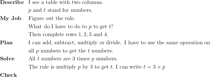 & \mathbf{Describe} && \text{I see a table with two columns}.\\ &&& p \ \text{and} \ t \ \text{stand for numbers}.\\ & \mathbf{My \ Job} && \text{Figure out the rule}.\\&&& \text{What do I have to do to} \ p \ \text{to get} \ t?\\ &&& \text{Then complete rows} \ 1, 2, 3 \ \text{and} \ 4.\\ & \mathbf{Plan} && \text{I can add, subtract, multiply or divide. I have to use the same operation on}\\&&& \text{all} \ p \ \text{numbers to get the} \ t \ \text{numbers}.\\& \mathbf{Solve} && \text{All} \ t \ \text{numbers are} \ 3 \ \text{times} \ p \ \text{numbers}.\\&&& \text{The rule is multiply} \ p \ \text{by} \ 3 \ \text{to get} \ t. \ \text{I can write} \ t = 3 \times p\\& \mathbf{Check}