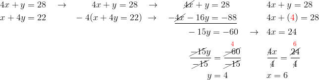 & 4x+y =28 \quad \rightarrow && \qquad 4x+y=28 \quad \rightarrow \qquad \ \ \cancel{4x}+y=28 && 4x+y=28\\& x+4y=22 && -4(x+4y=22) \ \rightarrow \quad -\underline{\cancel{4x}-16y=-88} && 4x+({\color{red}4})=28\\& && \qquad \qquad \qquad \qquad \qquad \qquad \ \ -15y=-60 \quad \rightarrow && 4x=24\\& && \qquad \qquad \qquad \qquad \qquad \qquad \quad \frac{\cancel{-15}y}{\cancel{-15}} = \frac{\overset{{\color{red}4}}{\cancel{-60}}}{\cancel{-15}} && \frac{\cancel{4}x}{\cancel{4}} = \frac{\overset{{\color{red}6}}{\cancel{24}}}{\cancel{4}}\\& && \qquad \qquad \qquad \qquad \qquad \qquad \qquad \quad y=4 && x=6