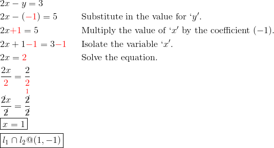 & 2x-y = 3\\& 2x-({\color{red}-1}) = 5 && \text{Substitute in the value for} \ `y'.\\& 2x {\color{red}+1} = 5 && \text{Multiply the value of} \ `x' \ \text{by the coefficient} \ (-1).\\& 2x+1 {\color{red}-1} = 3 {\color{red}-1} && \text{Isolate the variable} \ `x'.\\& 2x = {\color{red}2} && \text{Solve the equation.}\\& \frac{2x}{{\color{red}2}} = \frac{2}{{\color{red}2}}\\& \frac{\cancel{2}x}{\cancel{2}} = \frac{\overset{{\color{red}1}}{\cancel{2}}}{\cancel{2}}\\& \boxed{x = 1}\\& \boxed{l_1 \cap l_2 @ (1,-1)}