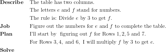 & \mathbf{Describe} && \text{The table has two columns.}\!\\&&& \text{The letters} \ e \ \text{and} \ f \ \text{stand for numbers.}\!\\&&& \text{The rule is: Divide} \ e \ \text{by} \ 3 \ \text{to get} \ f.\!\\& \mathbf{Job} && \text{Figure out the numbers for} \ e \ \text{and} \ f \ \text{to complete the table.}\!\\& \mathbf{Plan} && \text{I'll start by \ figuring out} \ f \ \text{for Rows} \ 1, 2, 5 \ \text{and} \ 7.\!\\&&& \text{For Rows} \ 3, 4, \ \text{and} \ 6, \ \text{I will multiply} \ f \ \text{by} \ 3 \ \text{to get} \ e.\!\\& \mathbf{Solve}