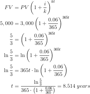 FV &= PV \left(1+\frac{i}{k}\right)^{kt}\\5,000 &= 3,000 \left(1+\frac{0.06}{365}\right)^{365t}\\\frac{5}{3} &= \left(1+\frac{0.06}{365}\right)^{365t}\\\ln \frac{5}{3} &= \ln \left(1+\frac{0.06}{365}\right)^{365t}\\\ln \frac{5}{3} &= 365t \cdot \ln \left(1+\frac{0.06}{365}\right)\\t &= \frac{\ln \frac{5}{3}}{365 \cdot \left(1 + \frac{0.06}{365}\right)}=8.514 \ years