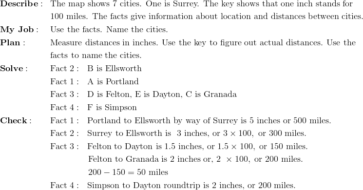 & \mathbf{Describe:} && \text{The map shows 7 cities. One is Surrey. The key shows that one inch stands for}\\&&& \text{100 miles. The facts give information about location and distances between cities.}\\& \mathbf{My \ Job:} && \text{Use the facts. Name the cities.}\\& \mathbf{Plan:} && \text{Measure distances in inches. Use the key to figure out actual distances. Use the}\\&&& \text{facts to name the cities.}\\& \mathbf{Solve:} && \text{Fact} \ 2: \ \ \text{B is Ellsworth}\\&&& \text{Fact} \ 1: \ \ \text{A is Portland}\\&&& \text{Fact} \ 3: \ \ \text{D is Felton, E is Dayton, C is Granada}\\&&& \text{Fact} \ 4: \ \ \text{F is Simpson}\\& \mathbf{Check:} && \text{Fact} \ 1: \ \ \text{Portland to Ellsworth by way of Surrey is} \ 5 \ \text{inches or} \ 500 \ \text{miles.}\\&&& \text{Fact} \ 2: \ \ \text{Surrey to Ellsworth is } \ 3 \ \text{inches, or} \  3 \times 100, \ \text{or} \ 300 \ \text{miles.}\\&&& \text{Fact} \ 3: \ \ \text{Felton to Dayton is} \ 1.5 \ \text{inches, or} \ 1.5 \times 100, \ \text{or} \ 150 \ \text{miles.}\\&&& \qquad \qquad \ \text{Felton to Granada is} \ 2  \ \text{inches or,} \ 2 \  \times 100, \ \text{or} \ 200 \ \text{miles.}\\&&& \qquad \qquad \ 200 - 150 = 50 \ \text{miles}\\&&& \text{Fact} \ 4: \ \ \text{Simpson to Dayton roundtrip is} \ 2 \ \text{inches, or} \ 200 \ \text{miles.}