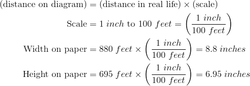 (\text{distance on diagram}) & = (\text{distance in real life}) \times (\text{scale}) \\\text{Scale} & = 1\ inch \ \text{to}\ 100\ feet = \left (\frac{1\ inch} {100\ feet}\right )\\\text{Width on paper} & = 880\ feet \times \left (\frac{1\ inch} {100 \ feet}\right ) = 8.8\ inches\\\text{Height on paper} & = 695\ feet \times \left (\frac{1\ inch} {100\ feet}\right ) = 6.95\ inches\\
