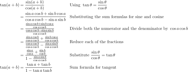 \tan(a + b) & = \frac{\sin(a+b)}{\cos(a+b)} && \text{Using}\  \tan \theta = \frac{\sin \theta}{\cos \theta} \\& = \frac{\sin a \cos b + \sin b \cos a}{\cos a \cos b - \sin a \sin b} && \text{Substituting the sum formulas for sine and cosine} \\& = \frac{\frac{\sin a \cos b + \sin b \cos a}{\cos a \cos b}}{\frac{\cos a \cos b - \sin a \sin b}{\cos a \cos b}} && \text{Divide both the numerator and the denominator by}\ \cos a \cos b \\& = \frac{\frac{\sin a \cos b} {\cos a \cos b} + \frac{\sin b \cos a}{\cos a \cos b}}{\frac{\cos a \cos b} {\cos a \cos b} - \frac{\sin a \sin b}{\cos a \cos b}} && \text{Reduce each of the fractions} \\ & = \frac{\frac{\sin a}{\cos a} + \frac{\sin b}{\cos b}}{1- \frac{\sin a \sin b}{\cos a \cos b}} && \text{Substitute}\ \frac{\sin \theta}{\cos \theta} = \tan \theta \\\tan(a + b) & = \frac{\tan a + \tan b}{1 - \tan a \tan b} && \text{Sum formula for tangent}