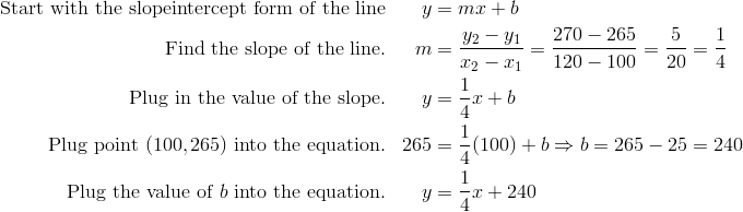 \text{Start with the slope–intercept form of the line} & & y & = mx + b\\\text{Find the slope of the line}.& & m & =\frac {y_2-y_1}{x_2-x_1}=\frac {270-265}{120-100}=\frac {5}{20}=\frac {1}{4}\\\text{Plug in the value of the slope}.& & y & =\frac {1}{4}x+b\\\text{Plug point} \ (100, 265) \ \text{into the equation}. & & 265 & =\frac {1}{4}(100)+b\Rightarrow b=265-25=240\\\text{Plug the value of} \ b \ \text{into the equation}. & & y & =\frac {1}{4}x+240