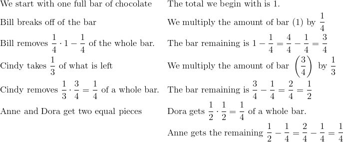 "& \text{We start with one full bar of chocolate} && \text{The total we begin with is} \ 1.\& \text{""Bill breaks off of the bar""} && \text{We multiply the amount of bar} \ (1) \ \text{by}\ \frac{1}{4} \\& \text{Bill removes} \ \frac{1}{4} \cdot 1 - \frac{1}{4} \ \text{of the whole bar}. && \text{The bar remaining is} \ 1-\frac{1}{4}=\frac{4}{4}-\frac{1}{4}=\frac{3}{4} \\& \text{""Cindy takes} \ \frac{1}{3} \ \text{of what is left""} && \text{We multiply the amount of bar} \ \left (\frac{3}{4}\right )\ \text{by}\ \frac{1}{3} \\& \text{Cindy removes}\ \frac{1}{3}\cdot \frac{3}{4} = \frac{1}{4}\ \text{of a whole bar}. && \text{The bar remaining is}\ \frac{3}{4}-\frac{1}{4}=\frac{2}{4}=\frac{1}{2} \\& \text{Anne and Dora get two ""equal pieces""} && \text{Dora gets} \ \frac{1}{2}\cdot \frac{1}{2}=\frac{1}{4} \ \text{of a whole bar}. \\ & & & \text{Anne gets the remaining} \ \frac{1}{2}-\frac{1}{4}=\frac{2}{4}-\frac{1}{4}=\frac{1}{4}"