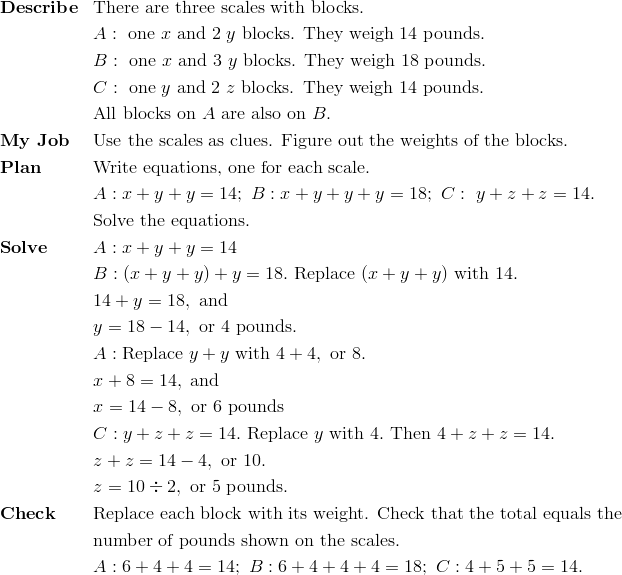 & \mathbf{Describe} && \text{There are three scales with blocks.}\\&&& A: \ \text{one} \ x \ \text{and} \ 2 \ y \ \text{blocks. They weigh} \ 14 \ \text{pounds.}\\&&& B: \ \text{one} \ x \ \text{and} \ 3 \ y \ \text{blocks. They weigh} \ 18 \ \text{pounds.}\\&&& C: \ \text{one} \ y \ \text{and} \ 2 \ z \ \text{blocks. They weigh} \ 14 \ \text{pounds.}\\&&& \text{All blocks on} \ A \ \text{are also on} \ B.\\& \mathbf{My \ Job} && \text{Use the scales as clues. Figure out the weights of the blocks.}\\& \mathbf{Plan} && \text{Write equations, one for each scale.}\\&&& A: x + y + y = 14; \ B: x + y + y + y = 18; \ C:  \ y + z + z = 14.\\&&& \text{Solve the equations.}\\& \mathbf{Solve} && A: x + y + y = 14\\&&& B: (x + y + y) + y = 18. \ \text{Replace} \ (x + y + y) \ \text{with} \ 14.\\&&& 14 + y = 18, \ \text{and}\\&&& y = 18 - 14, \ \text{or} \ 4 \ \text{pounds.}\\&&& A: \text{Replace} \ y + y \ \text{with} \ 4 + 4, \ \text{or} \ 8.\\&&& x + 8 = 14, \ \text{and}\\&&& x = 14 - 8, \ \text{or} \ 6 \ \text{pounds}\\&&& C: y + z + z = 14. \ \text{Replace} \ y \ \text{with} \ 4. \ \text{Then} \ 4 + z + z = 14.\\&&& z + z = 14 - 4, \ \text{or} \ 10.\\&&& z = 10 \div 2, \ \text{or} \ 5 \ \text{pounds.}\\& \mathbf{Check} && \text{Replace each block with its weight. Check that the total equals the}\\&&& \text{number of pounds shown on the scales.}\\&&& A: 6 + 4 + 4 = 14; \ B: 6 + 4 + 4 + 4 = 18; \ C: 4 + 5 + 5 = 14.