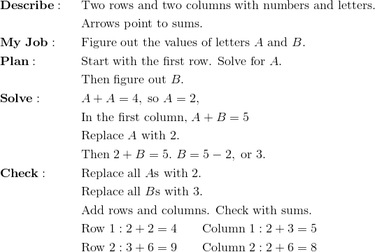 & \mathbf{Describe:} && \text{Two rows and two columns with numbers and letters.}\\&&& \text{Arrows point to sums.}\\& \mathbf{My \ Job:} && \text{Figure out the values of letters} \ A \ \text{and} \ B.\\& \mathbf{Plan:} && \text{Start with the first row. Solve for} \ A.\\&&& \text{Then figure out} \ B.\\& \mathbf{Solve:} && A+A=4, \ \text{so} \ A=2,\\&&& \text{In the first column,} \ A+B=5\\&&& \text{Replace} \ A \ \text{with} \ 2.\\&&& \text{Then} \ 2+B=5. \ B=5-2, \ \text{or} \ 3.\\& \mathbf{Check:} && \text{Replace all} \ A\text{s with} \ 2.\\&&& \text{Replace all} \ B\text{s with} \ 3.\\&&& \text{Add rows and columns. Check with sums.}\\&&& \text{Row} \ 1: 2+2=4 \qquad \text{Column} \ 1: 2+3=5\\&&& \text{Row} \ 2: 3+6=9 \qquad \text{Column} \ 2: 2+6=8